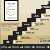 Choose to Win motivational book Tom Ziglar